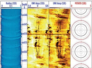 Fig. 2. A log from the UltraWave sonic imaging service provides natural and induced fracture characterization in a shale reservoir in an oil-based mud environment. Image: WFT.