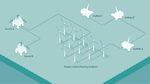 Hywind Tampen floating wind farm layout