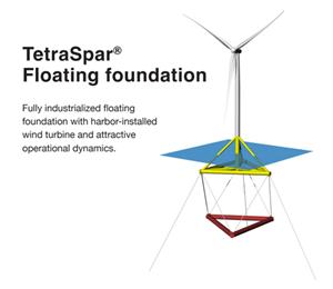 Tetraspar floating foundation