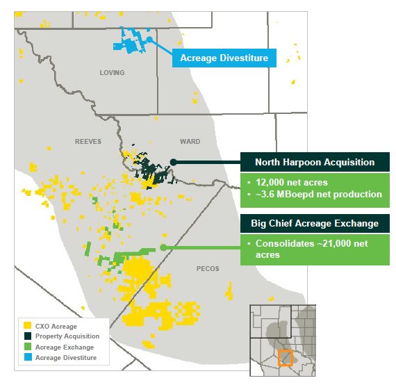 Concho Resources Enhances Position In Southern Delaware Basin