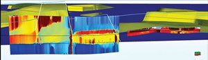 Fig. 4. The 3D view of the wellbore in the Petrel E&P software platform demonstrates how the reservoir mapping-while-drilling service reveals subsurface-bedding and fluid-contact details more than 65 ft from the wellbore. Image: Schlumberger.