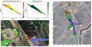 Fig. 5. An example of a surface locations feasibility study for a congested multi-well pad RW planning, using other existing pads in the field.