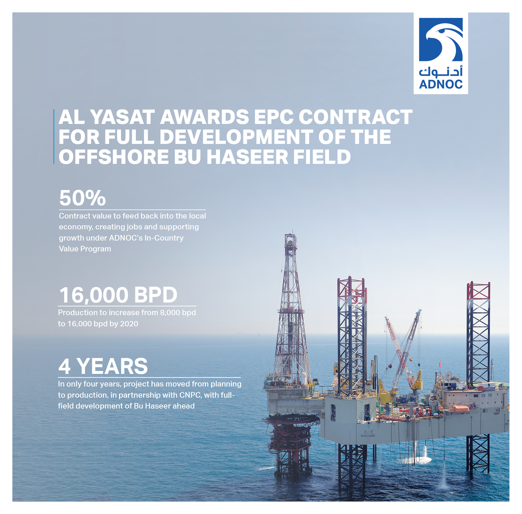 ADNOC's Al Yasat awards EPC contract of Bu Haseer field to NPCC