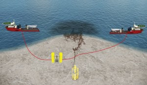 Fig. 3. Unique OIE system completes a collaborative industry project to enhance response to subsea well control. Source: Oil Spill Response Ltd.