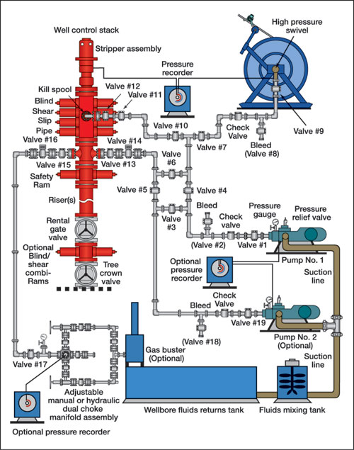 gas pipe riser diagram  gas  get free image about wiring