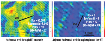Two horizontal wells illustrating the horizantal transverse isotrophy (HTI) roductivity correlation to anisotropy anomaly maps. Source: Global Geophysical Services.